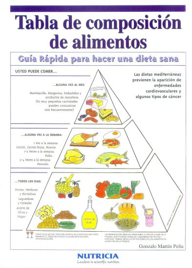 Tabla nutricional de los for Tabla de alimentacion para cachama